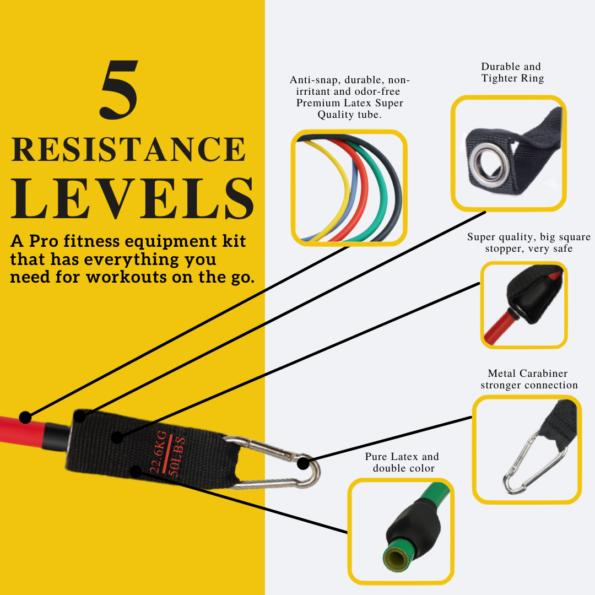Levels of 11pcs Latex Super Quality Resistance Bands