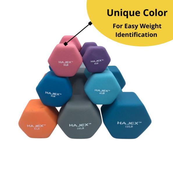 Easy Identification of Neoprene Dumbbells
